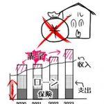 松山で人生を充実させるための家を買う  <br>㉖ライフプラン相談・あいおい生命